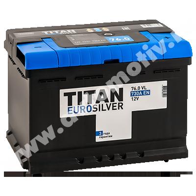 Titan EUROSILVER 76.0 фото 400x400