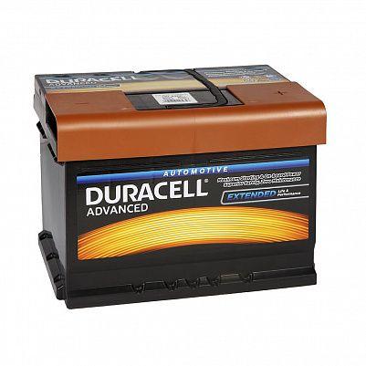 Duracell 63.0 (DA 63T) фото 401x401