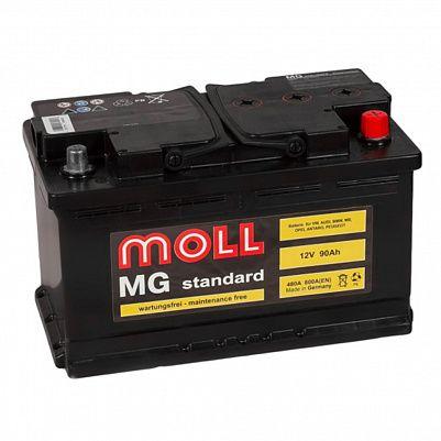 MOLL MG Standart 90.0 (R) фото 401x401